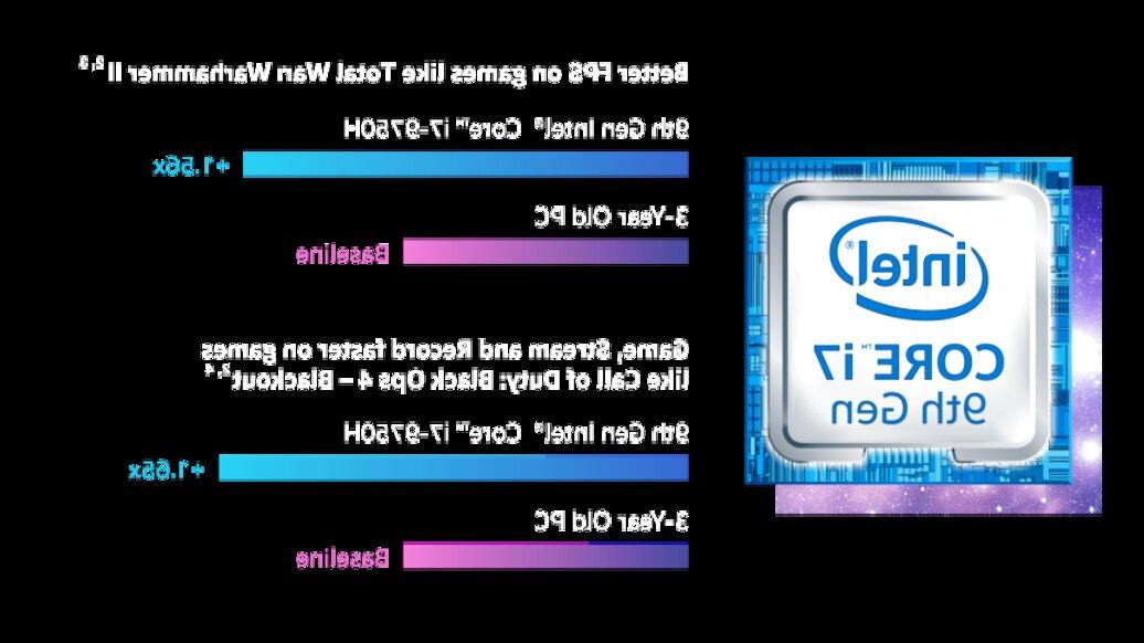 processori intel core i7 usato