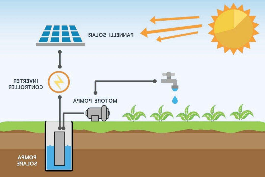 pompe solari usato